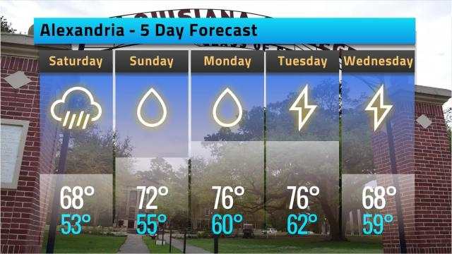 Here is your Alexandria weather forecast for Friday, Feb. 16