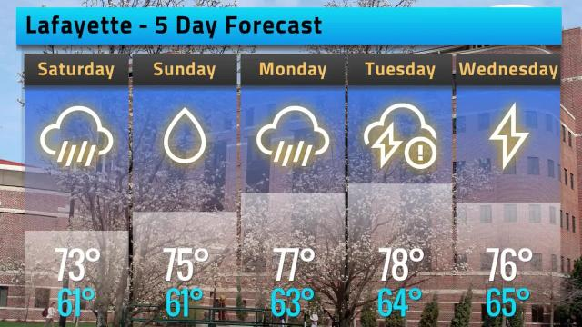 Here's a look at today's weather forecast.