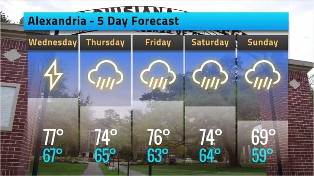 Here is your weather forecast for Alexandria for Tuesday, Feb. 20
