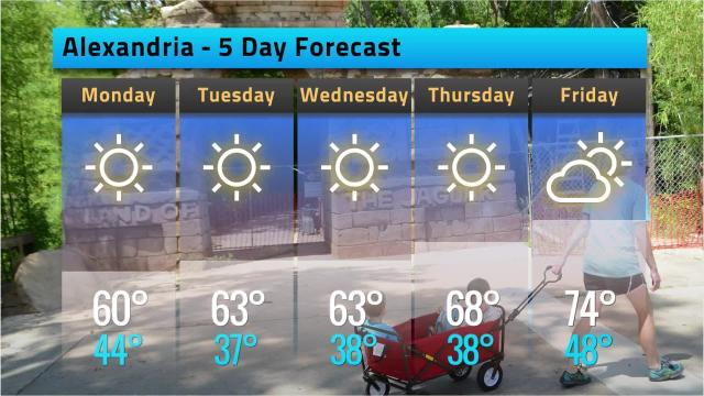 Here is your Alexandria weather forecast for Sunday, March 11