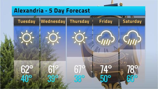 Here is your weather forecast for Alexandria for Monday, March 12