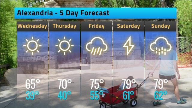 Here is your weather forecast for Alexandria for Tuesday, March 13