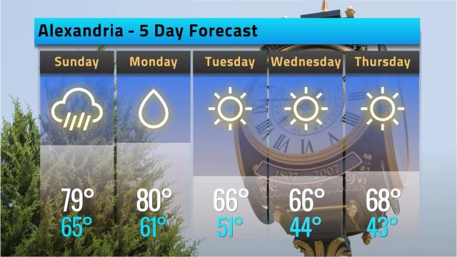 Alexandria weather forecast for Saturday, March 17, 2018