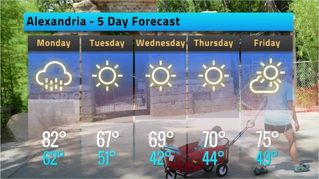 Here is your Alexandria weather forecast for Sunday, March 18