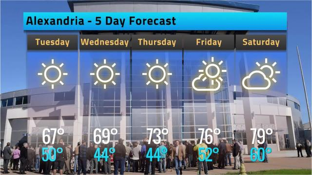 Here is your weather forecast for Alexandria for Monday, March 19