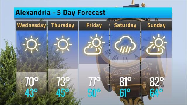 Alexandria weather forecast for Tuesday, March 20, 2018