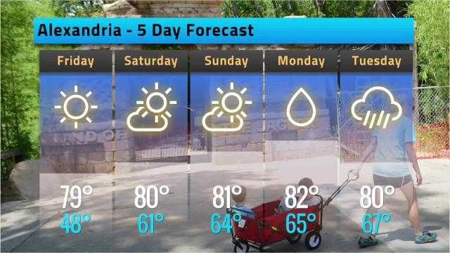 Alexandria weather forecast for Thursday, March 22, 2018