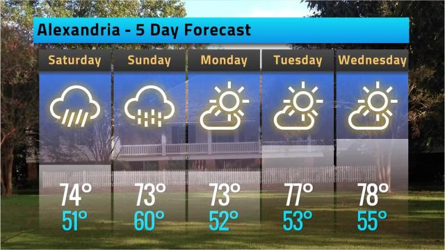 Alexandria weather forecast for Friday, April 20, 2018