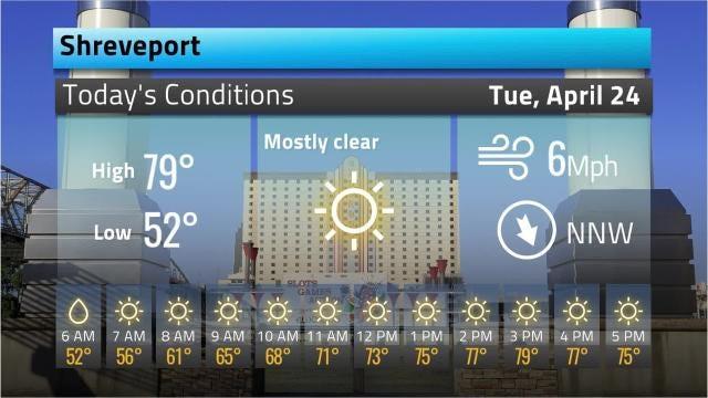 Weather forecast for April 24 in Shreveport.