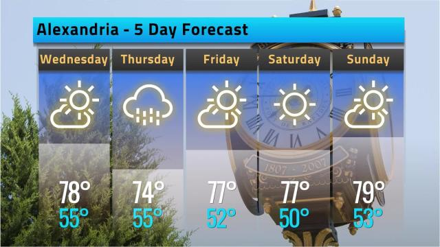 Alexandria weather forecast for Tuesday, April 24, 2018