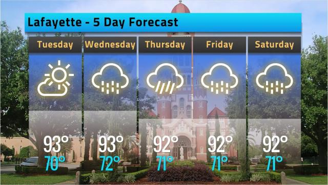 Here's the Lafayette, LA, forecast for 5/14/2018.