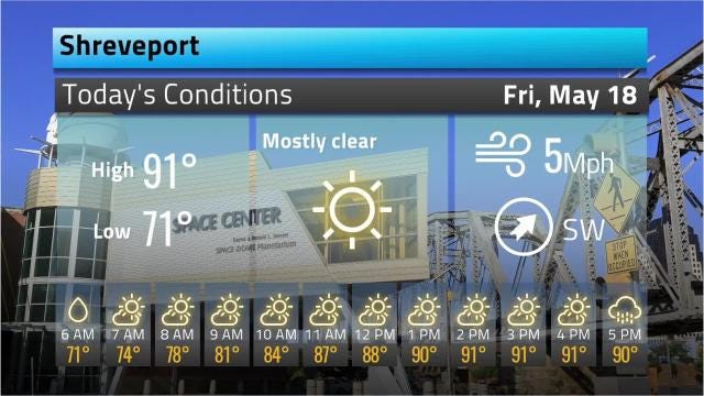 Weather forecast for May 18 in Shreveport.