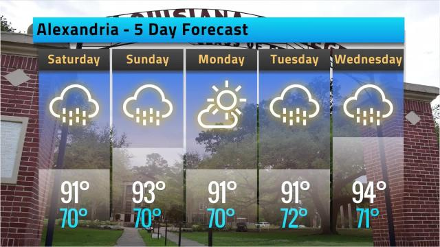 Alexandria weather forecast for Friday, May 25, 2018