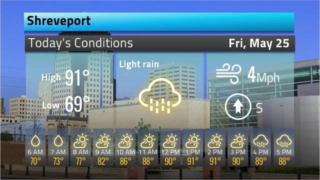 Weather forecast for May 25 in Shreveport.