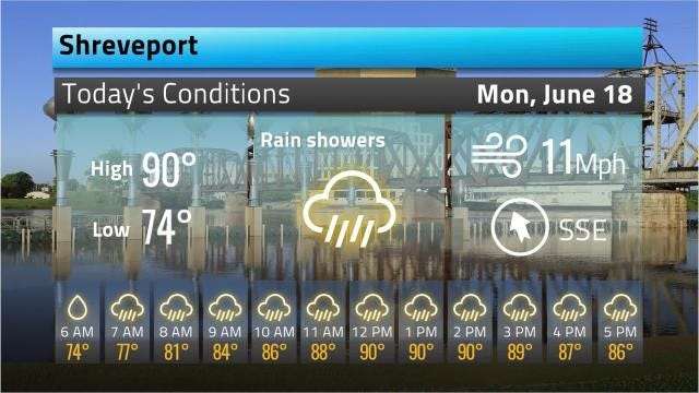 Weather forecast for June 18 in Shreveport.