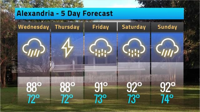 Alexandria weather forecast for Tuesday, June 19, 2018
