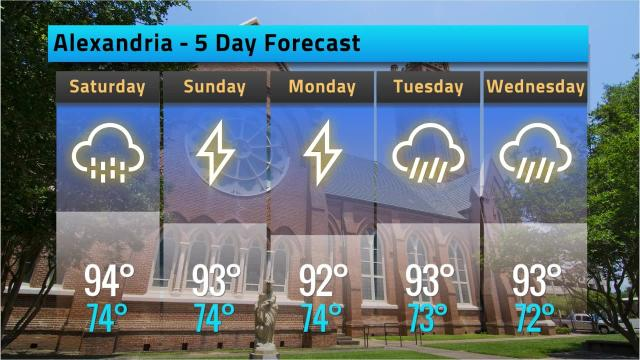 Alexandria weather forecast for Friday, Aug. 17, 2018
