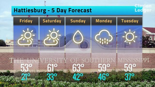 Hattiesburg weather forecast for Thursday, Jan. 18, 2018