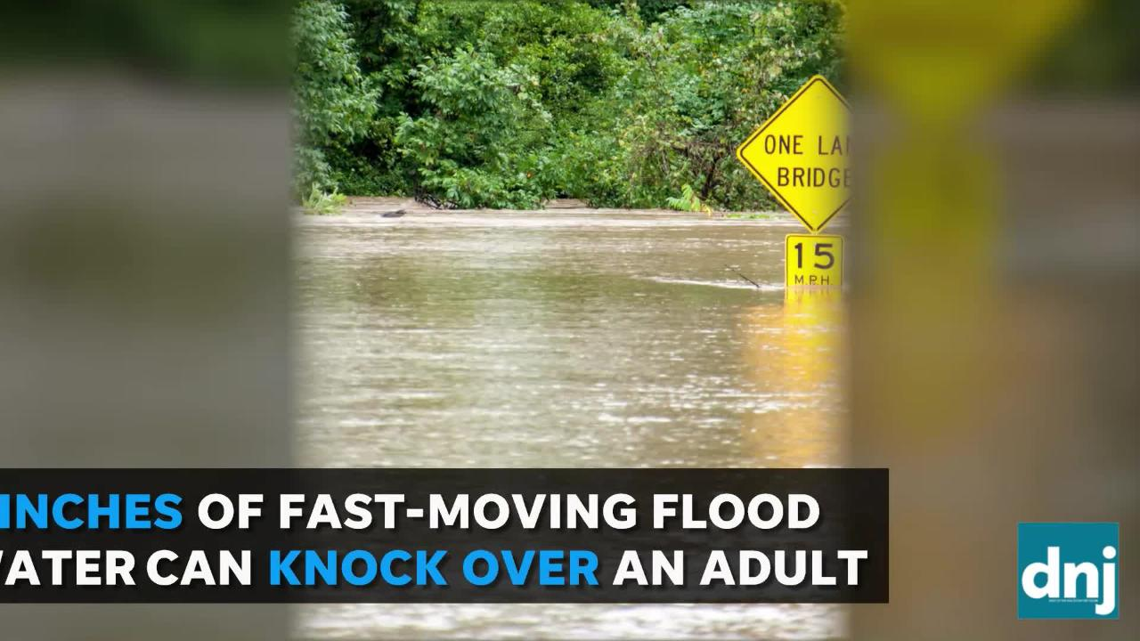 Safety Tips for Flooding Conditions