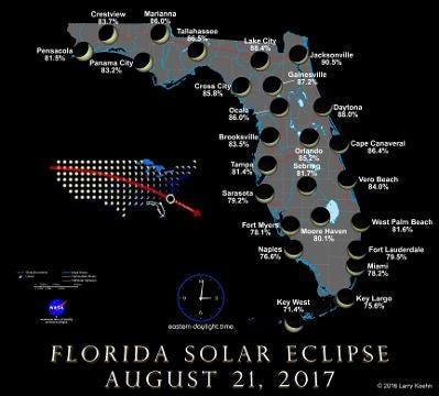 Solar eclipse 2017 as visible in Florida