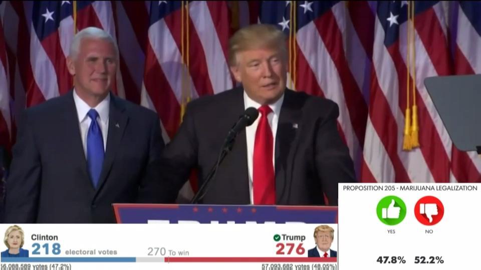 President-elect Donald Trump's acceptance speech