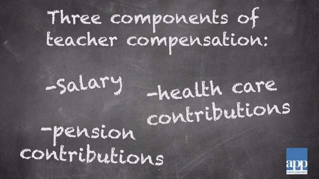 Teacher Pay 101
