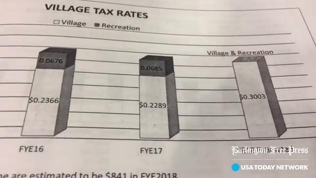 Small voter turnout, but unanimous: Essex Junction approves budget