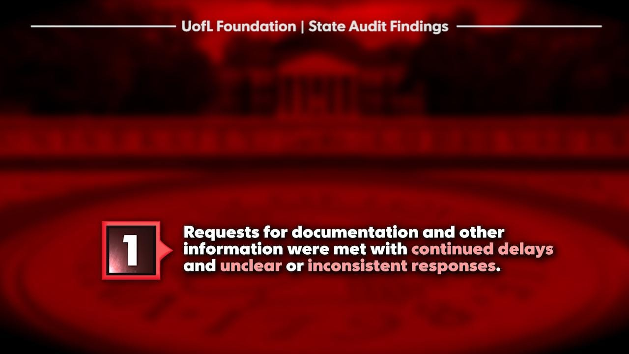 U of L Foundation first audit findings