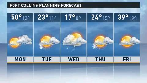 Bitter cold and snow in the forecast for Fort Collins this week