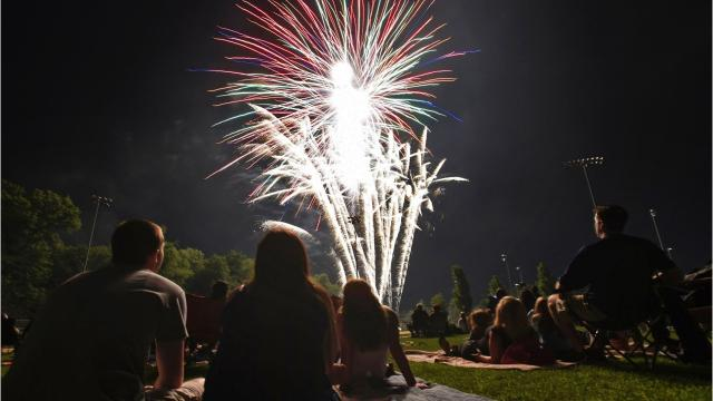 Fun facts about the Fourth of July.