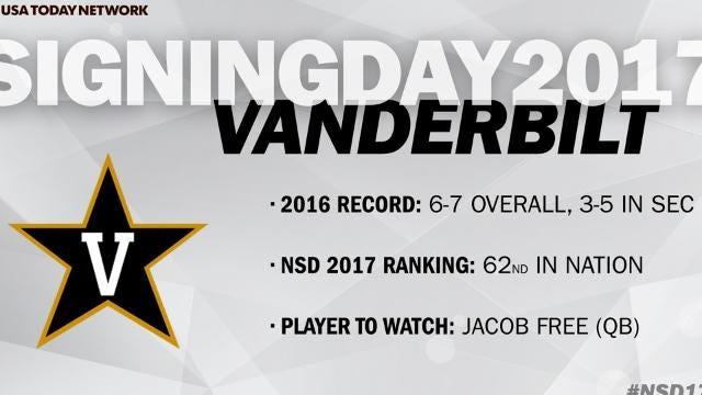Vanderbilt 2017 signing day class