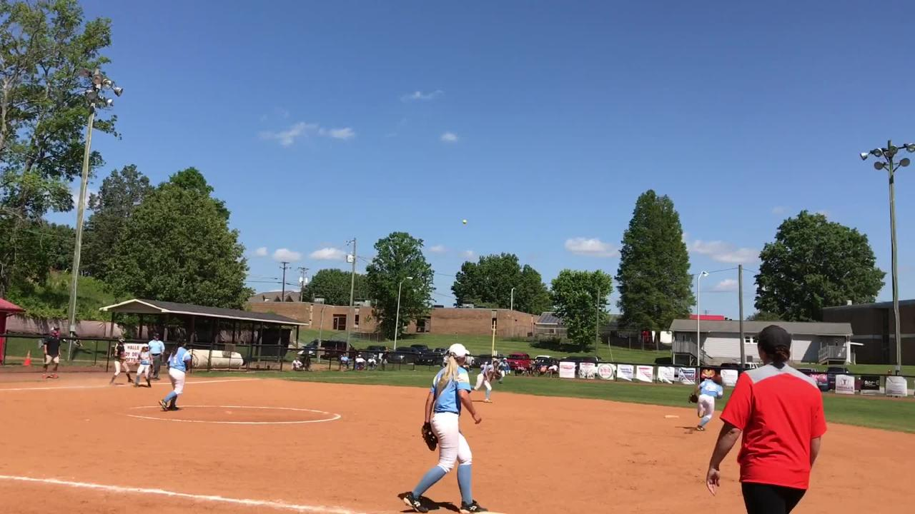 Gibbs-Powell Softball Highlights in District 3-AAA Championship Game