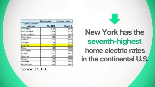 1 Bedroom Apartments Average Electric Bill Nyc 1 Bedroom Apartment