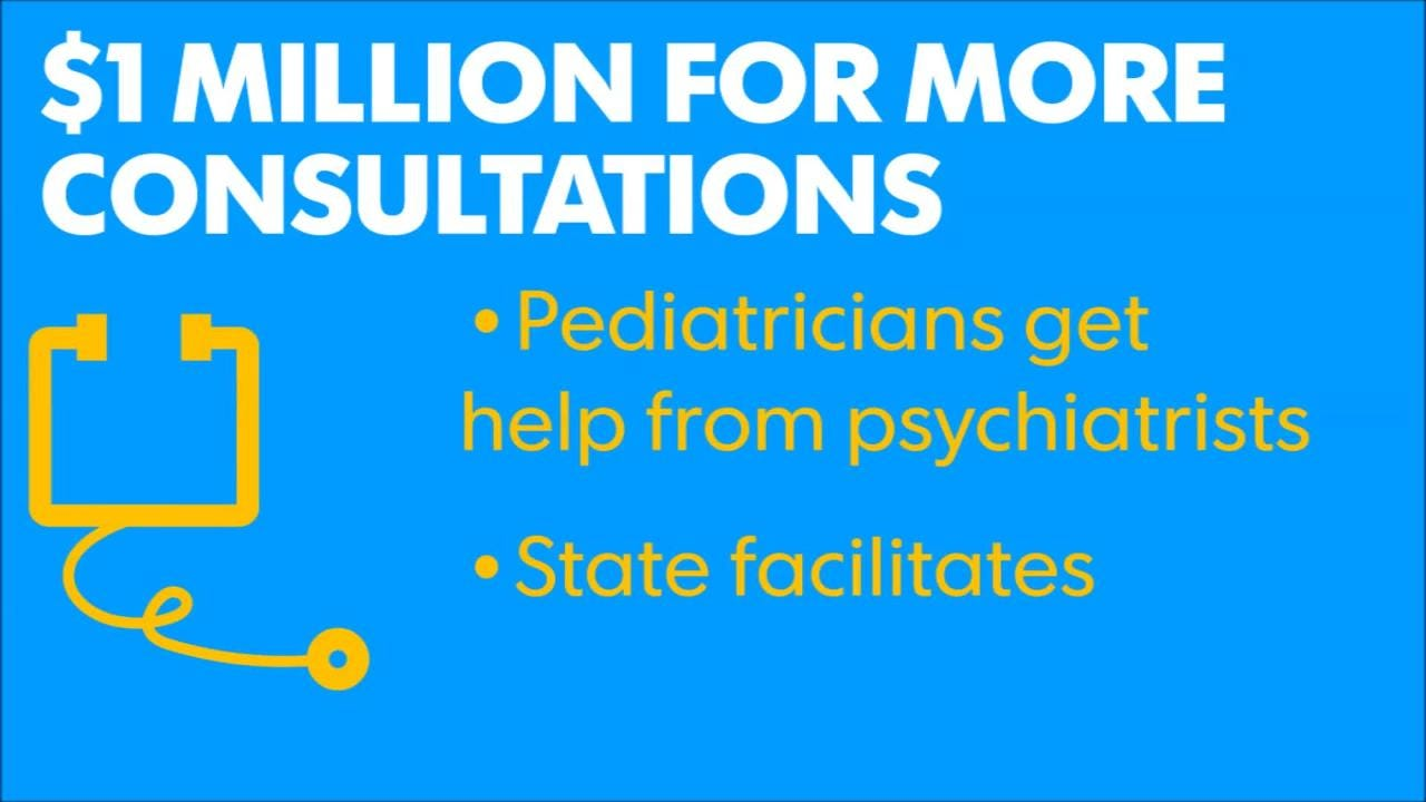 5 ways Gov. Walker's budget would impact kids' mental health