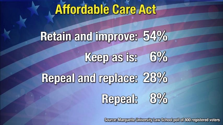JS OnPolitics, 3.23.17: Latest Marquette poll on the Affordable Care Act
