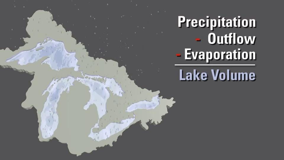 Uncharted Waters: What is behind the low levels on the Great Lakes?